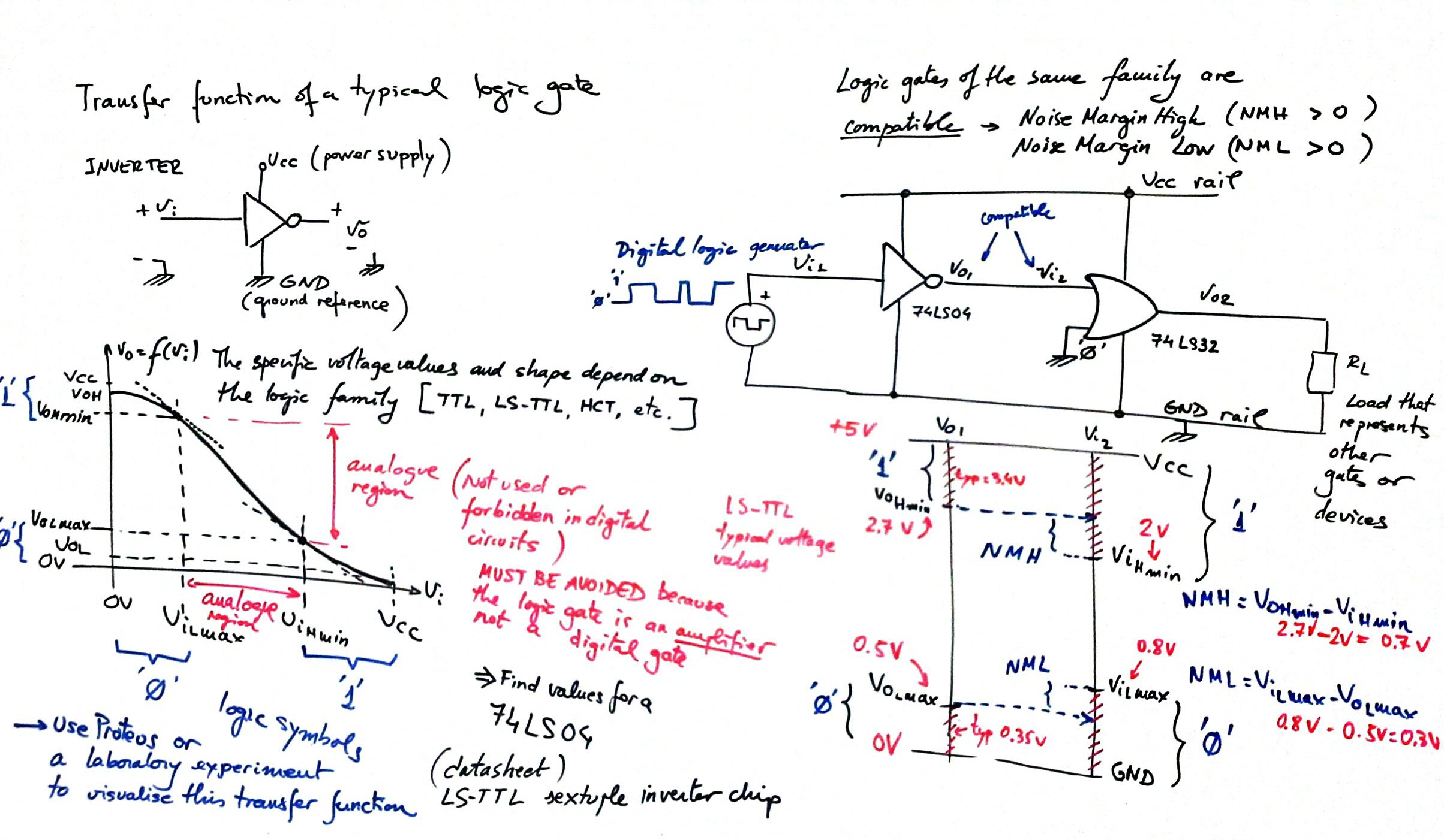 Digital Circuits And Systems I Sistemes Digitals Csd Simple Logic Circuit Some Basic Ideas 1