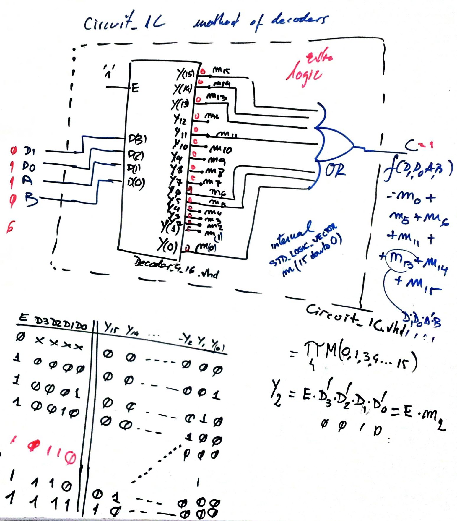 Digital Circuits And Systems I Sistemes Digitals Csd Gate Full Adder Logic Diagram Additionally 1 Bit Circuit How Does The Method Of Decoders For Implementing Functions Work C Solved Using This