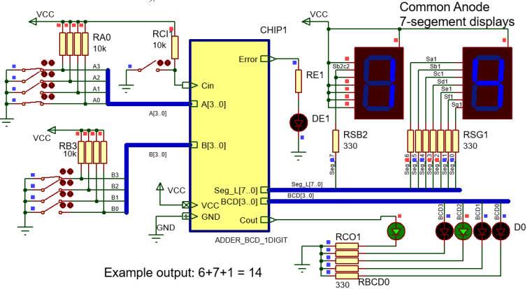 Digital Circuits and Systems - Circuits i Sistemes Digitals (CSD